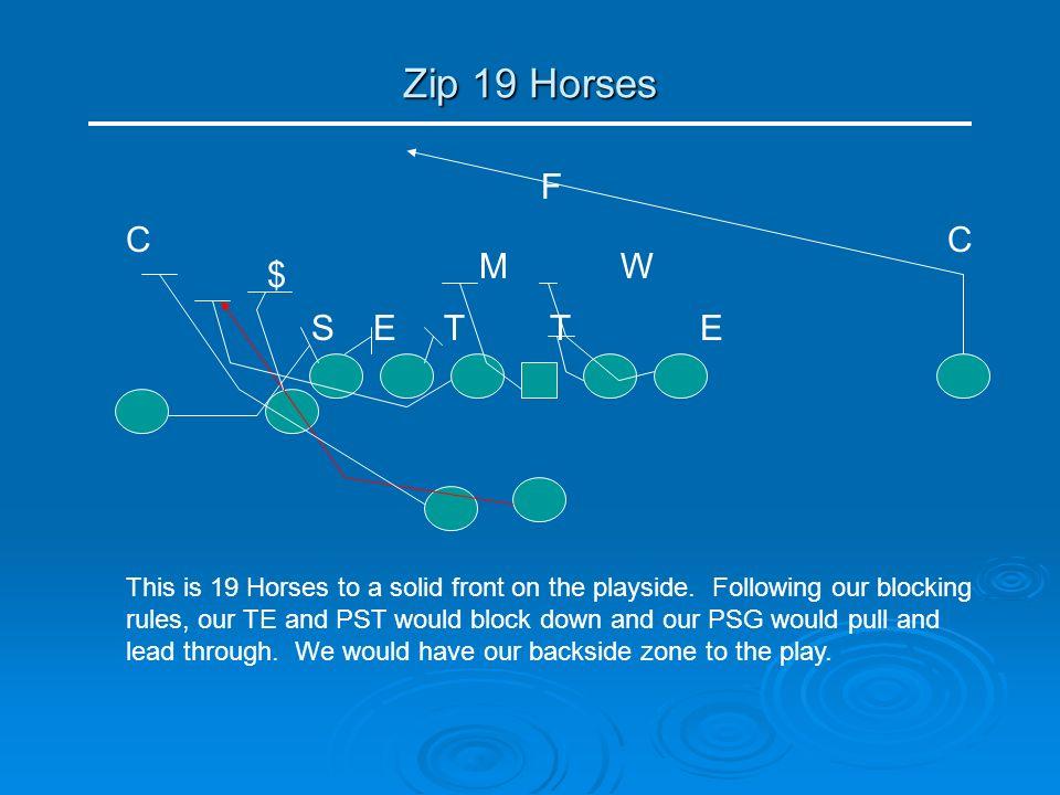Zip 19 Horses F C C M W $ S E T T E