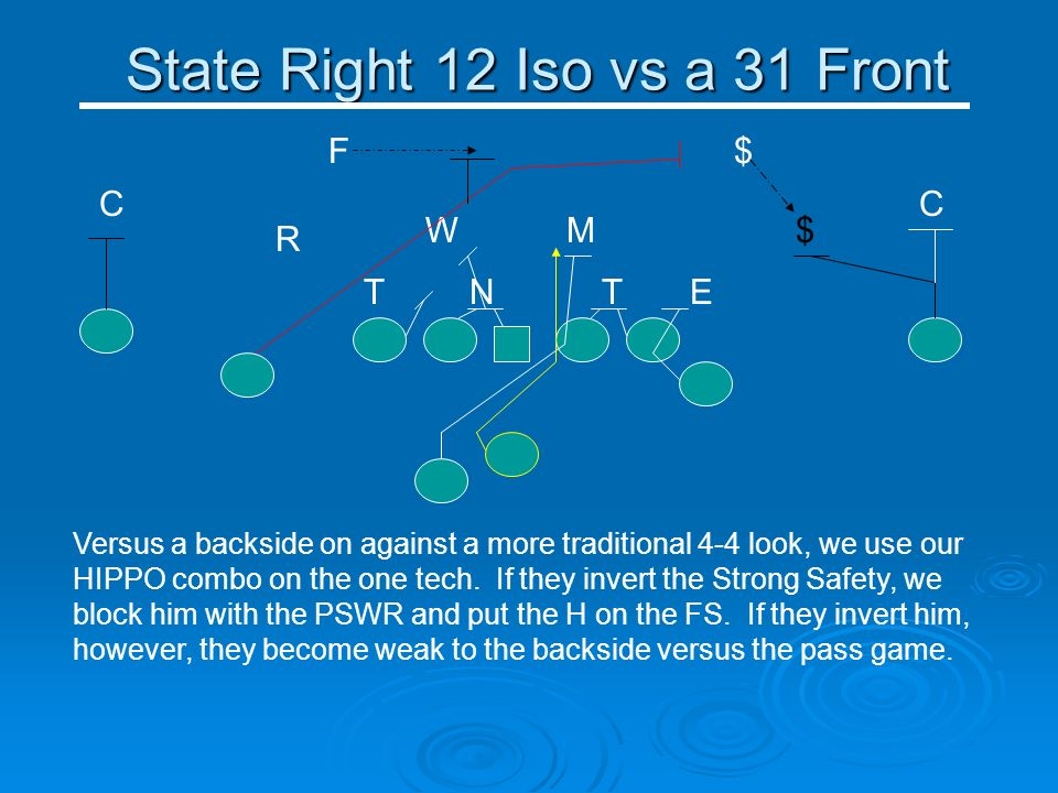 State Right 12 Iso vs a 31 Front