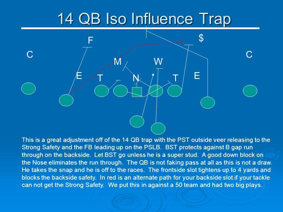 14 QB Iso Influence Trap $ F C C M W E E T N T