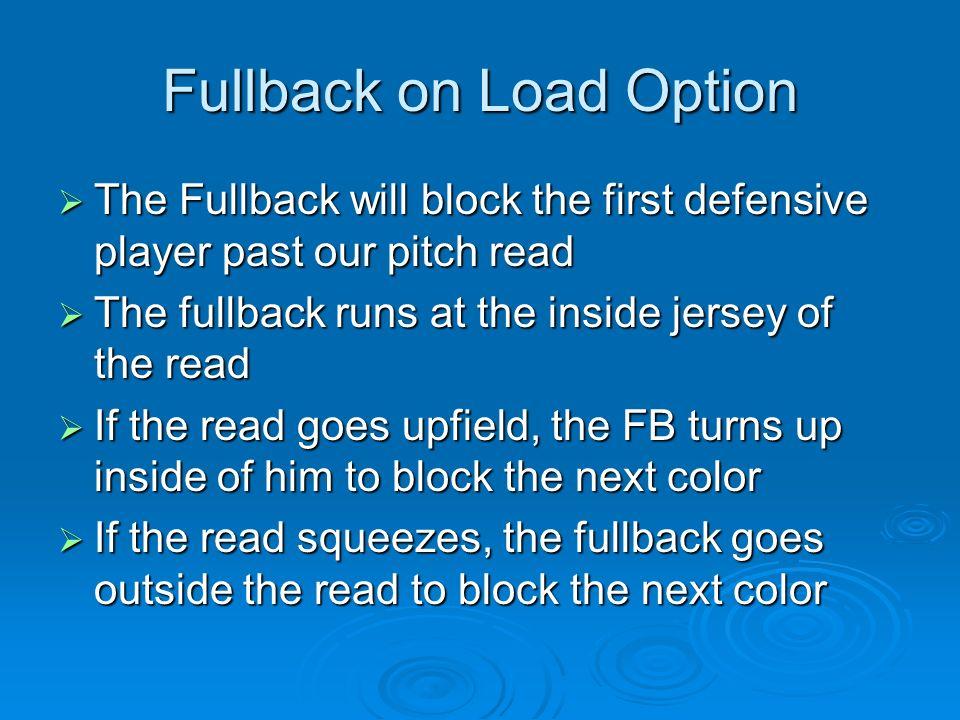 Fullback on Load Option