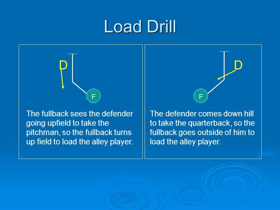 Load Drill D. D. F. F.