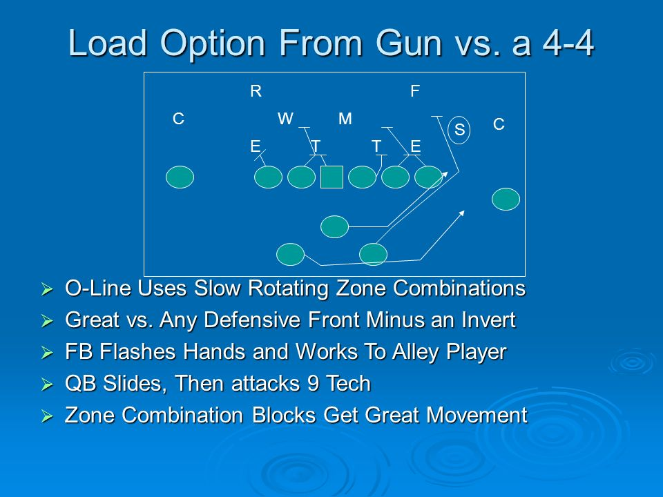 Load Option From Gun vs. a 4-4