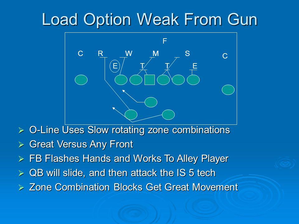Load Option Weak From Gun