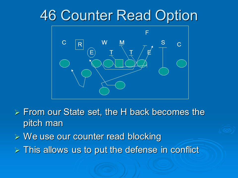 46 Counter Read Option F. C. W. M. S. R. C. E. T. T. E. From our State set, the H back becomes the pitch man.