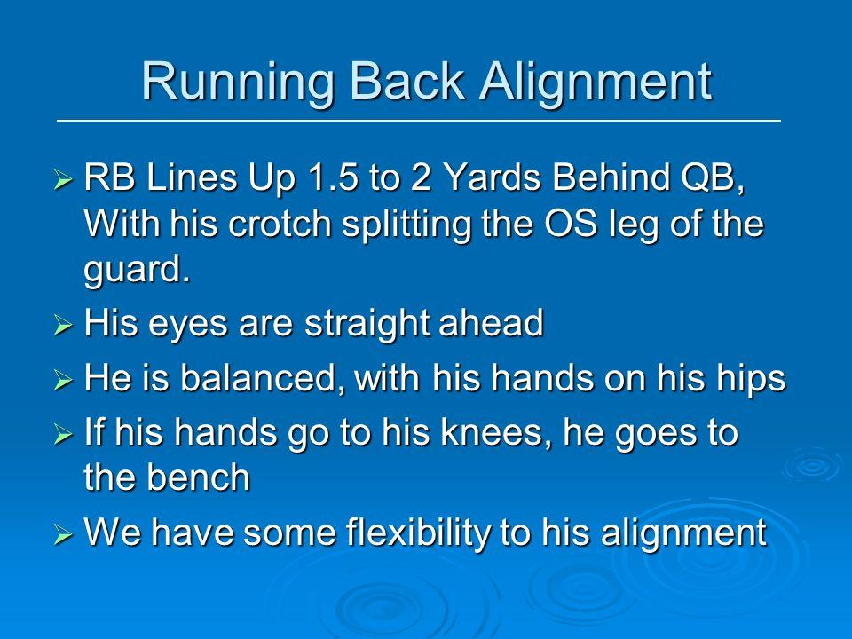 Running Back Alignment