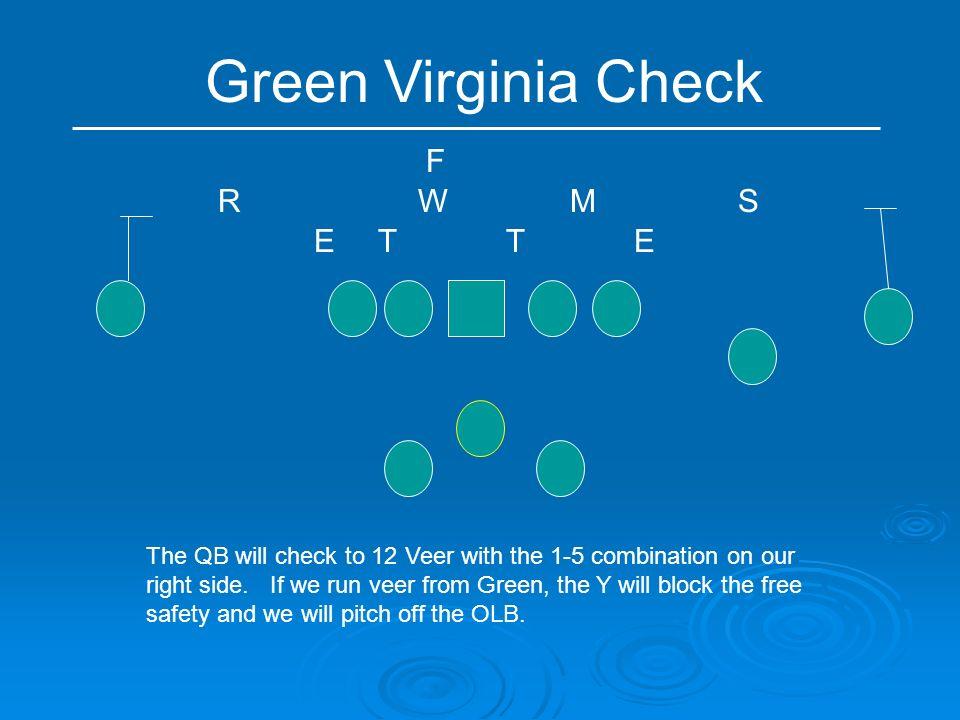 Green Virginia Check F R W M S E T T E