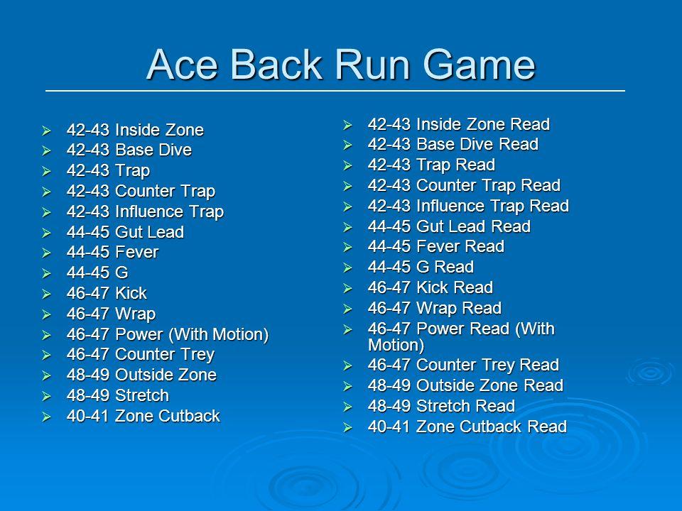 Ace Back Run Game 42-43 Inside Zone Read 42-43 Inside Zone