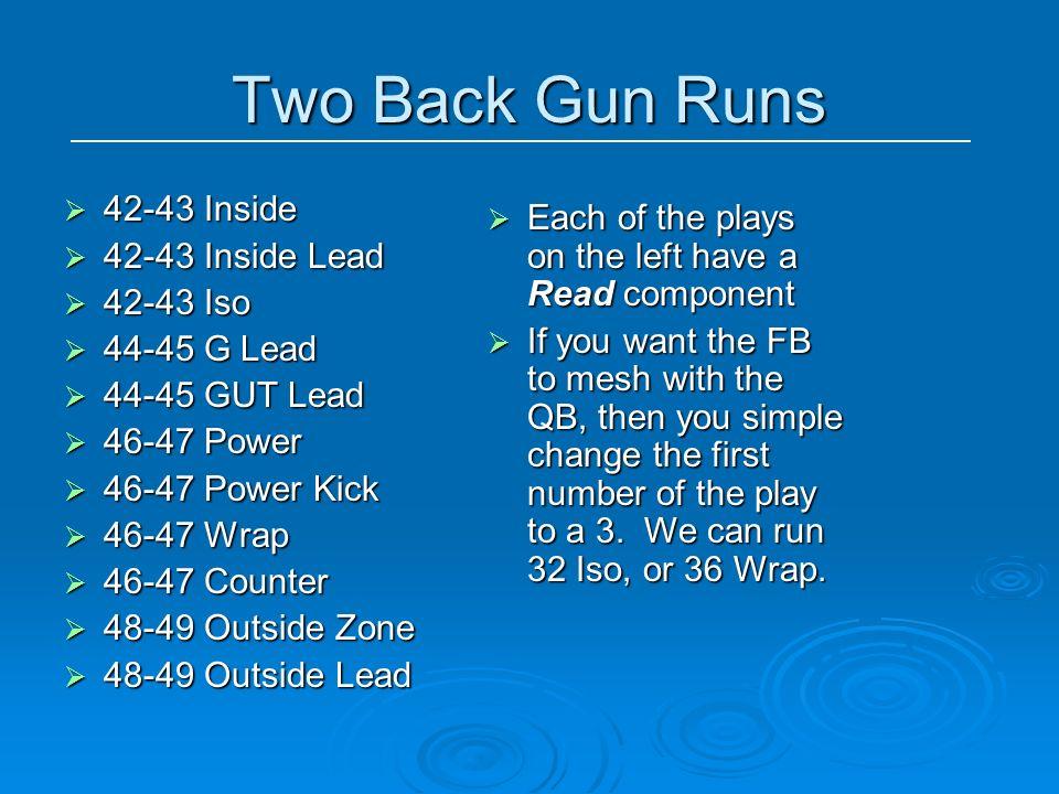 Two Back Gun Runs 42-43 Inside 42-43 Inside Lead 42-43 Iso