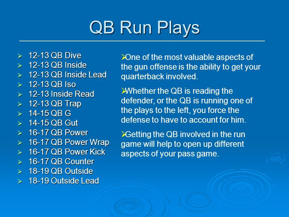 QB Run Plays 12-13 QB Dive 12-13 QB Inside 12-13 QB Inside Lead