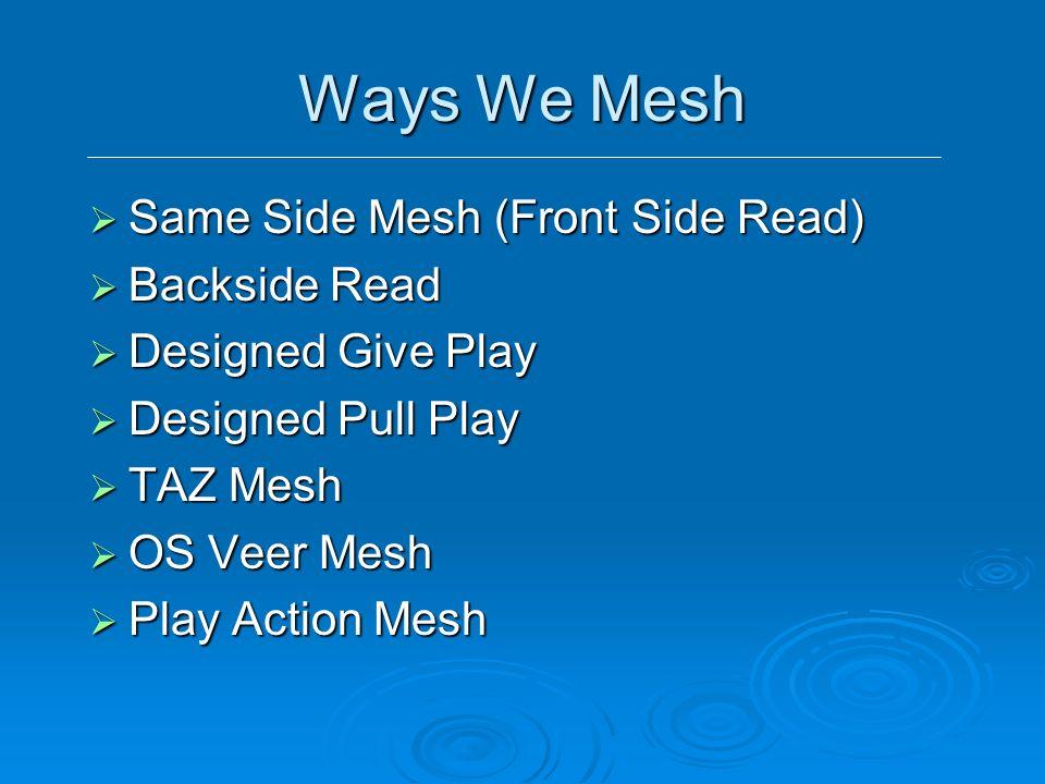 Ways We Mesh Same Side Mesh (Front Side Read) Backside Read