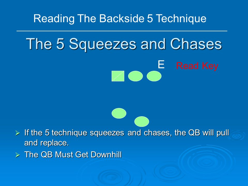 The 5 Squeezes and Chases