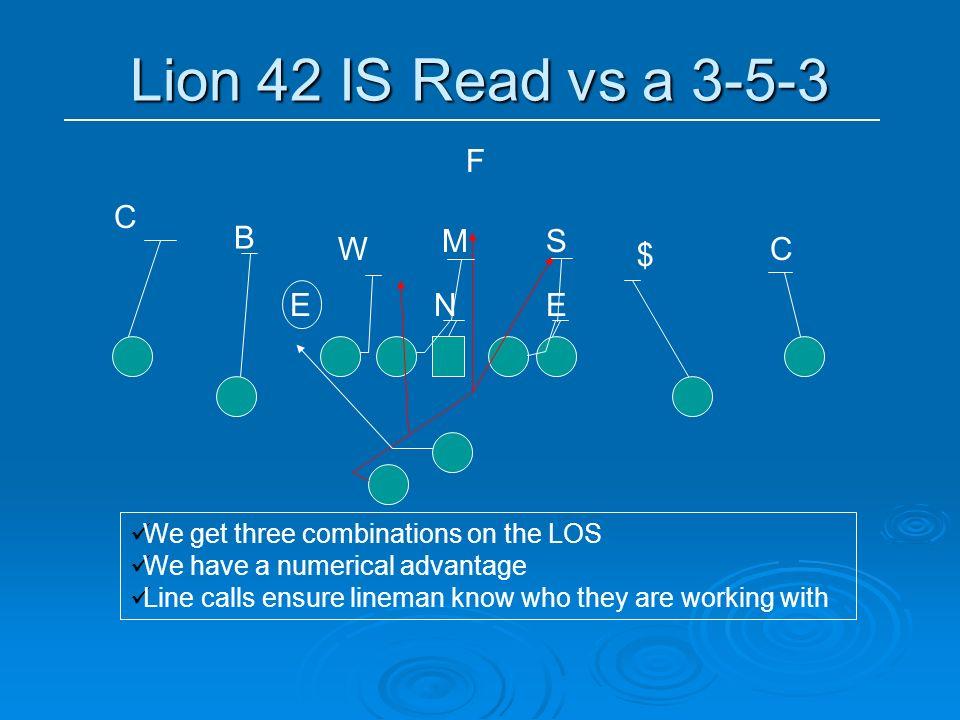 Lion 42 IS Read vs a 3-5-3 F C B M S W $ C E N E
