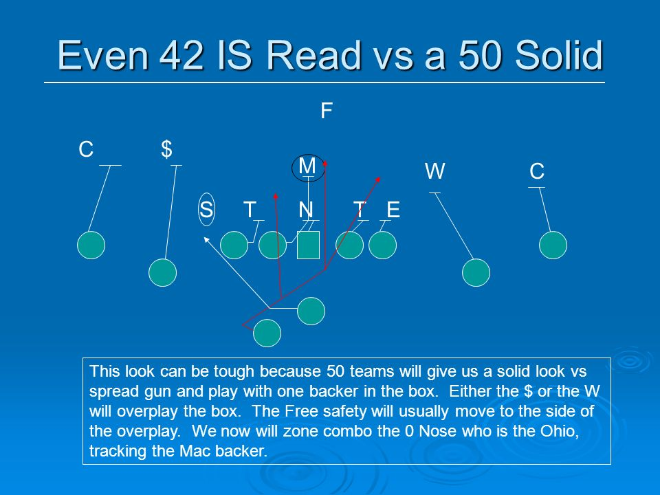 Even 42 IS Read vs a 50 Solid F C $ M W C S T N T E