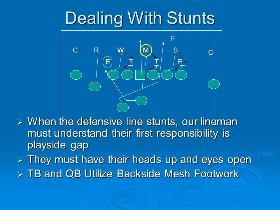 Dealing With Stunts F. C. R. W. M. S. C. E. T. T. E.