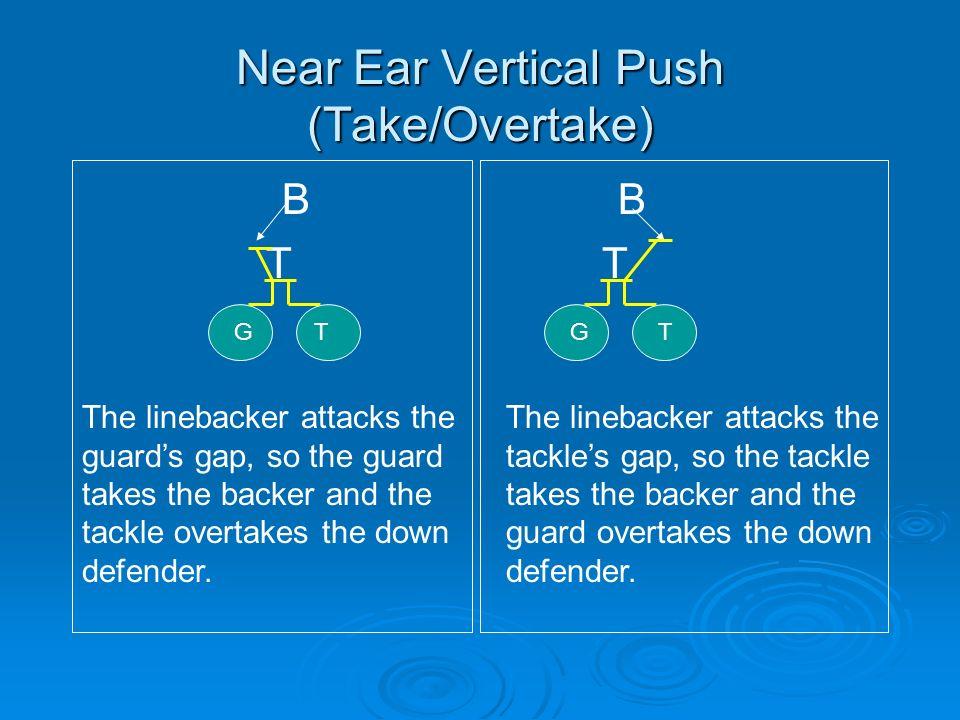 Near Ear Vertical Push (Take/Overtake)