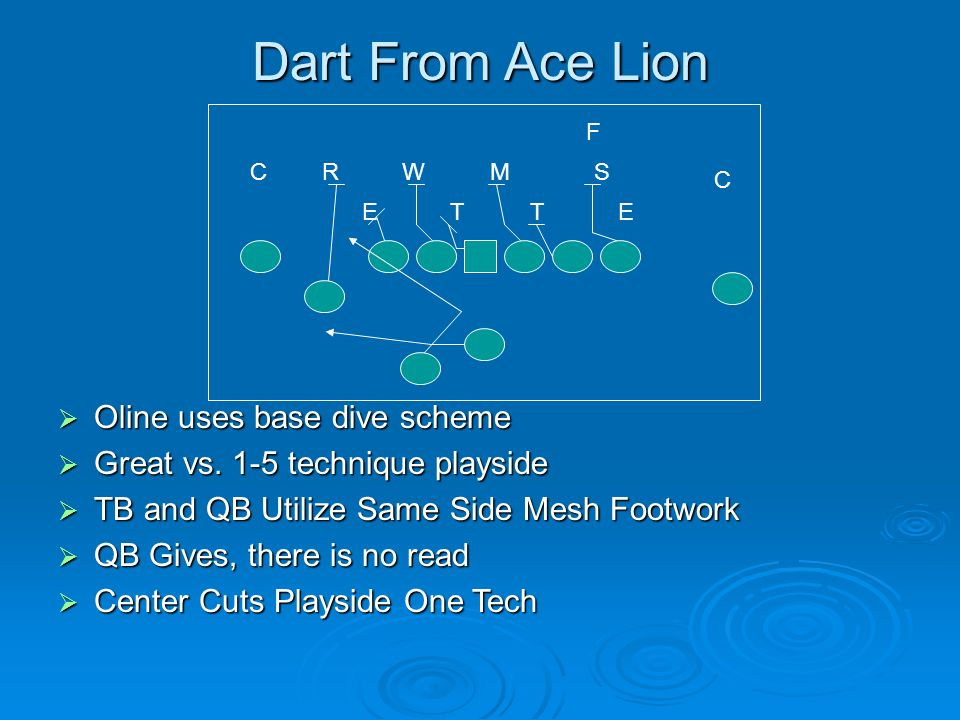 Dart From Ace Lion Oline uses base dive scheme