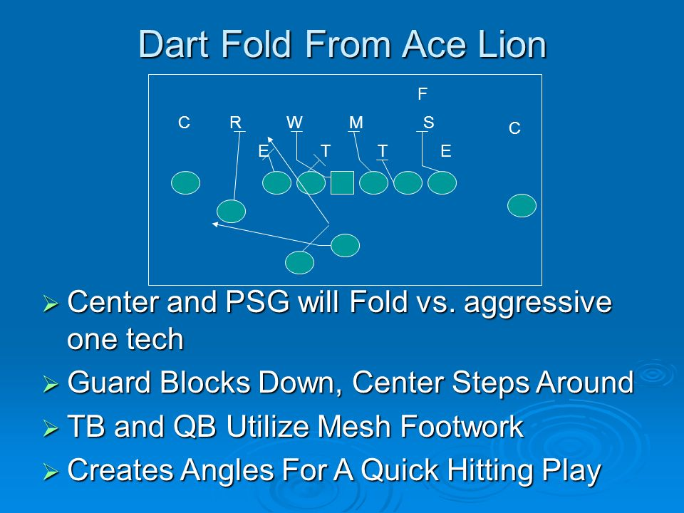 Dart Fold From Ace Lion F. C. R. W. M. S. C. E. T. T. E. Center and PSG will Fold vs. aggressive one tech.