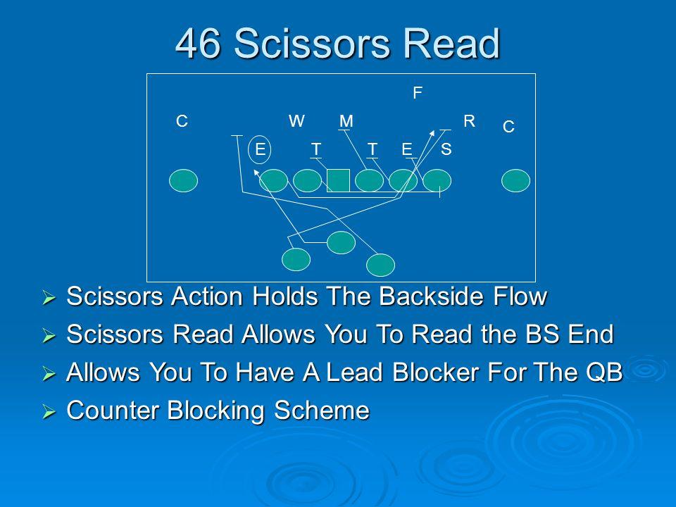 46 Scissors Read Scissors Action Holds The Backside Flow