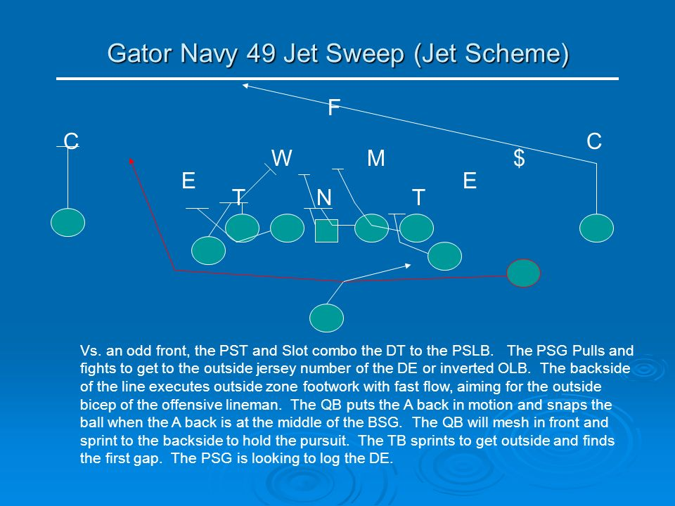 Gator Navy 49 Jet Sweep (Jet Scheme)