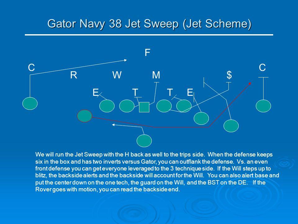 Gator Navy 38 Jet Sweep (Jet Scheme)