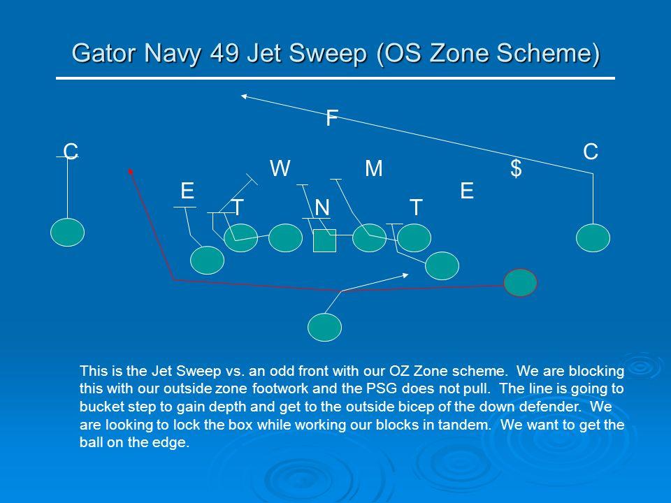 Gator Navy 49 Jet Sweep (OS Zone Scheme)