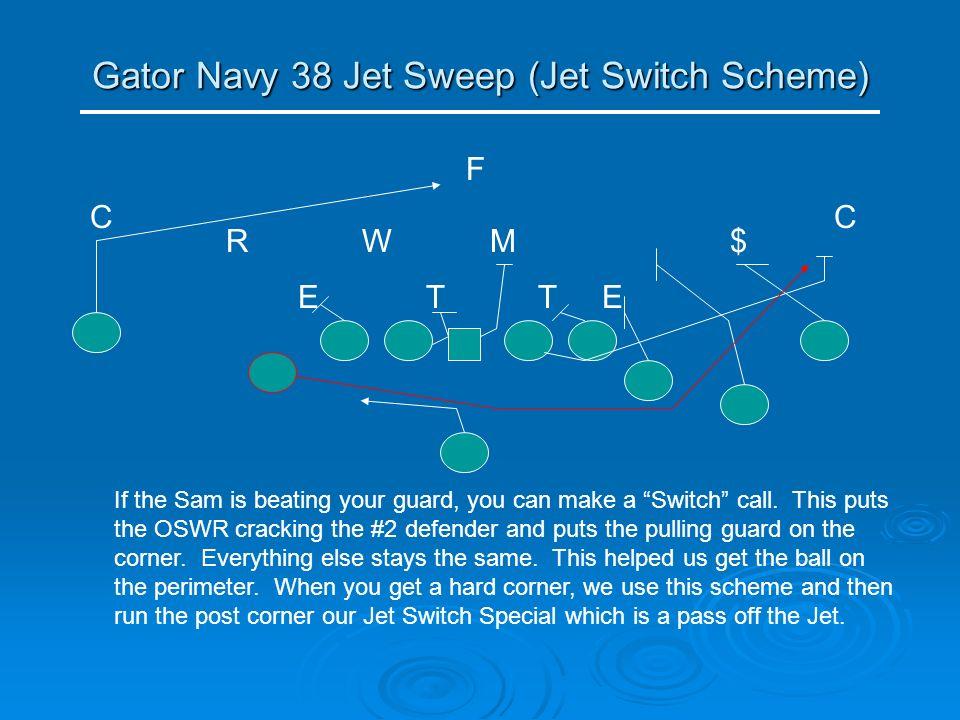 Gator Navy 38 Jet Sweep (Jet Switch Scheme)