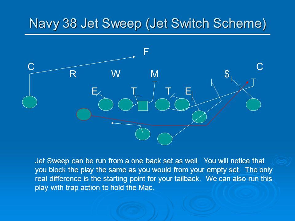 Navy 38 Jet Sweep (Jet Switch Scheme)