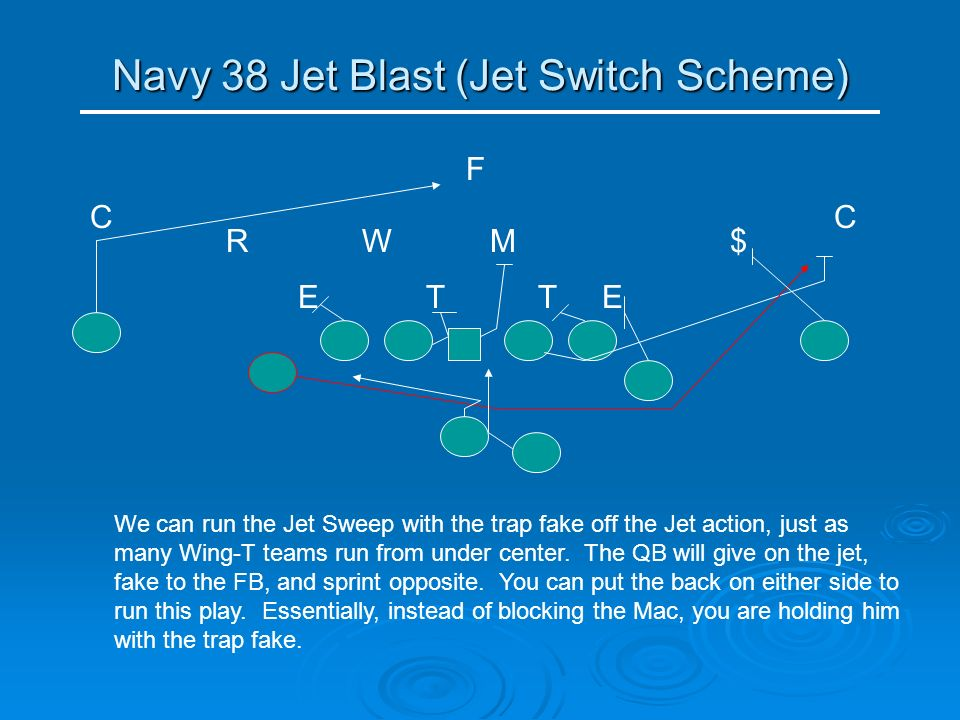 Navy 38 Jet Blast (Jet Switch Scheme)