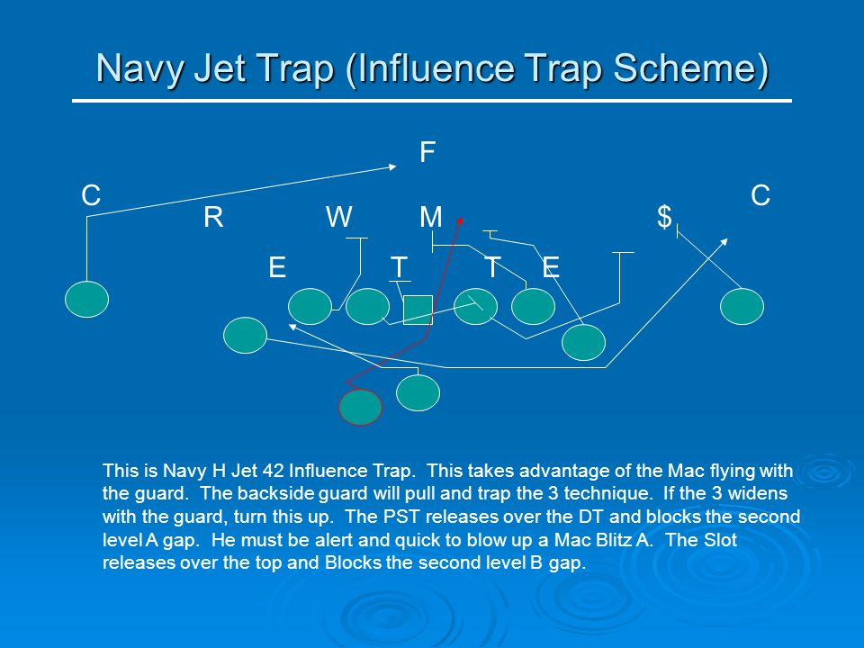 Navy Jet Trap (Influence Trap Scheme)
