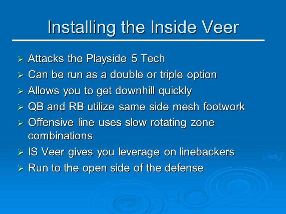 Installing the Inside Veer