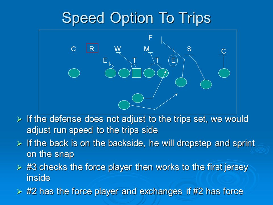 Speed Option To Trips F. C. R. W. M. S. C. E. T. T. E.