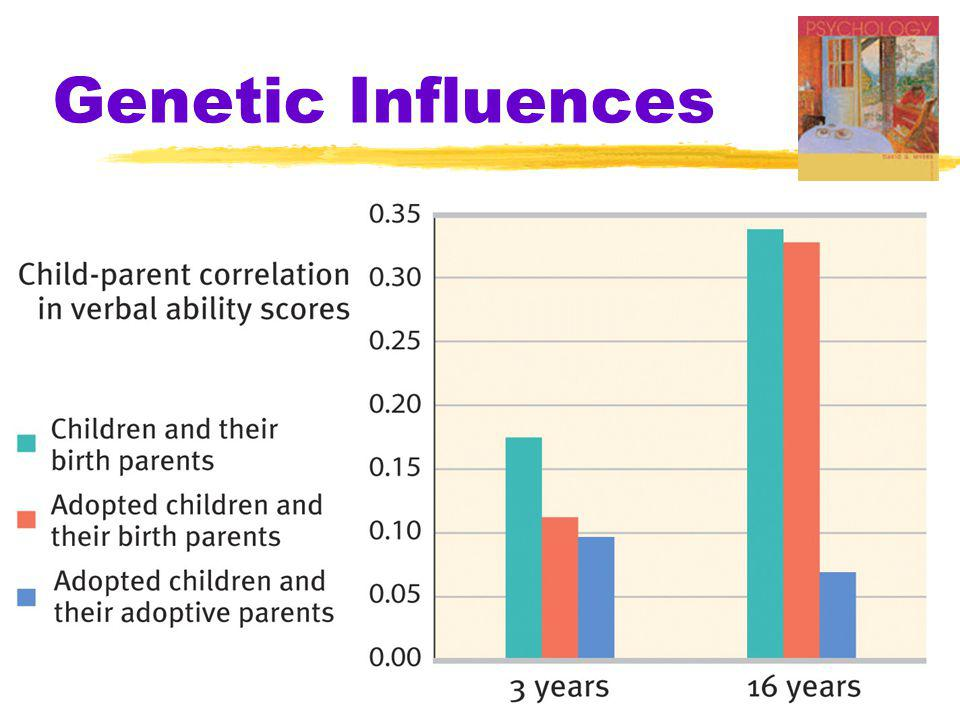 Genetic Influences