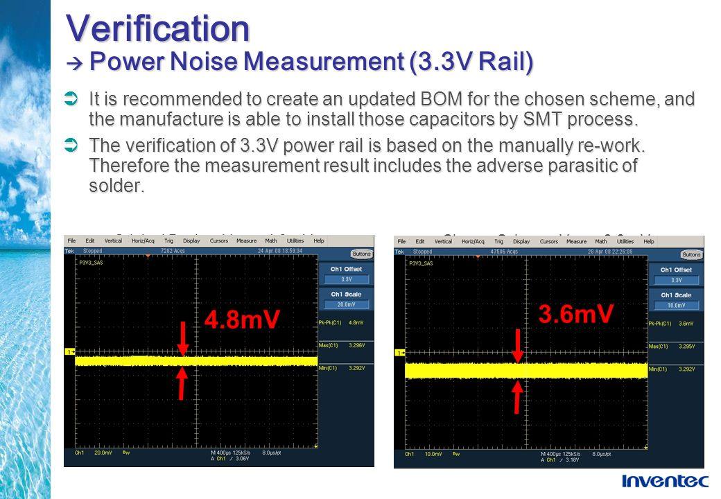 Verification  Power Noise Measurement (3.3V Rail)
