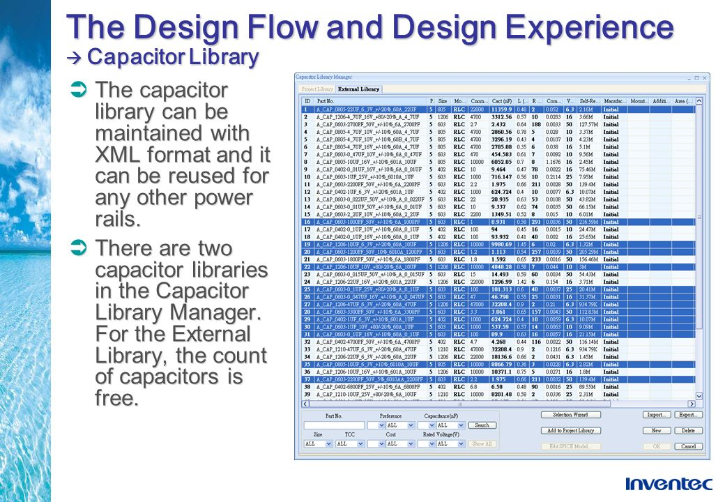 The Design Flow and Design Experience  Capacitor Library
