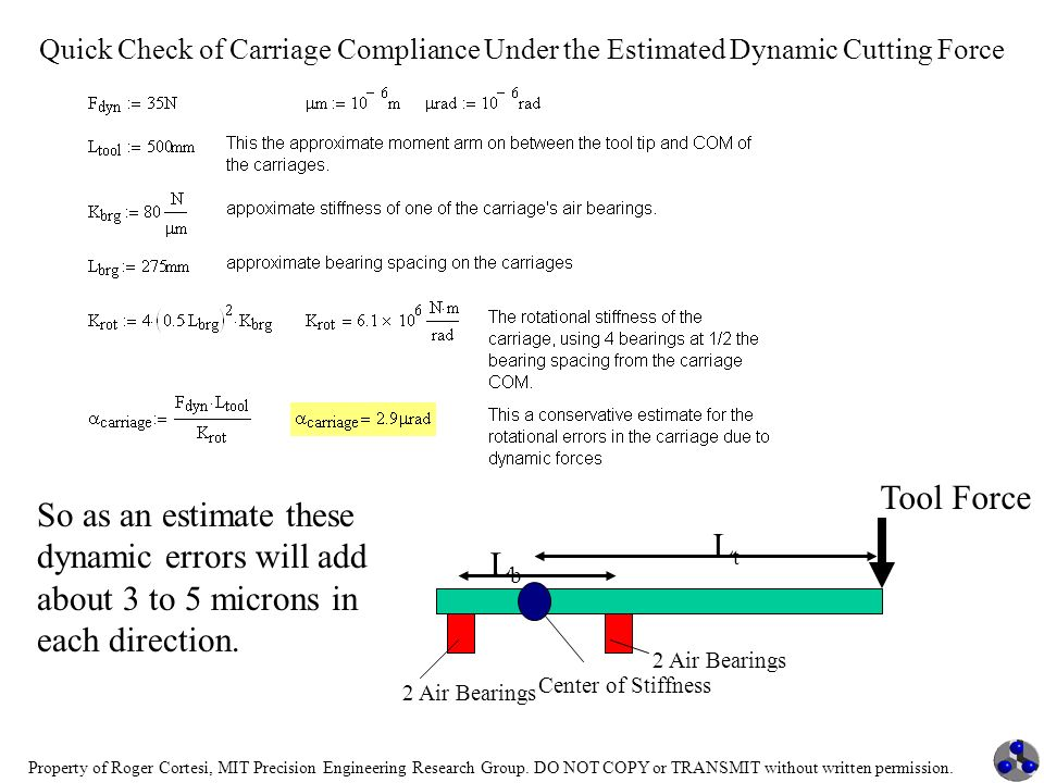 Quick Check of Carriage Compliance Under the Estimated Dynamic Cutting Force