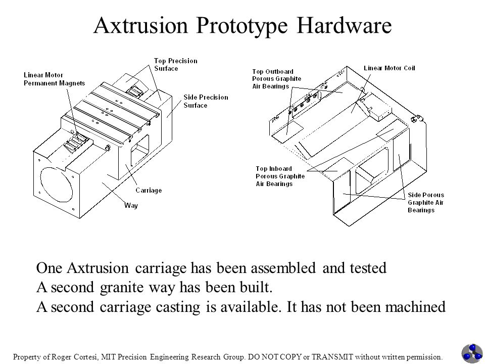 Axtrusion Prototype Hardware
