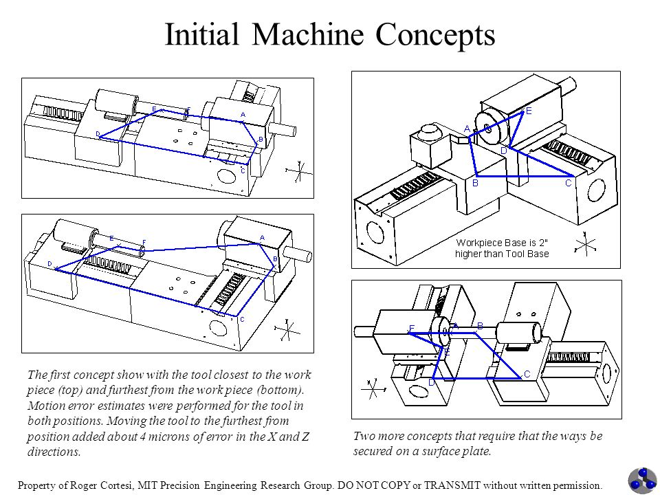 Initial Machine Concepts