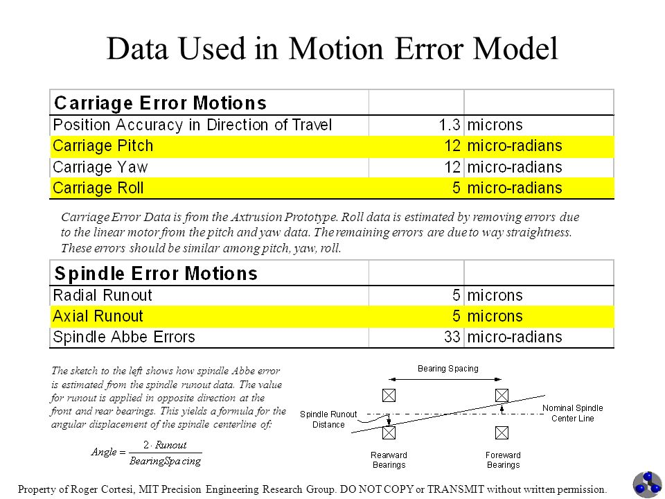 Data Used in Motion Error Model