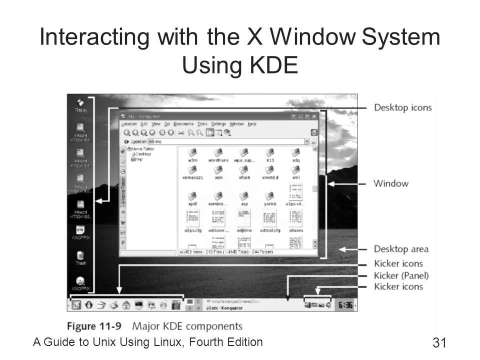 Interacting with the X Window System Using KDE
