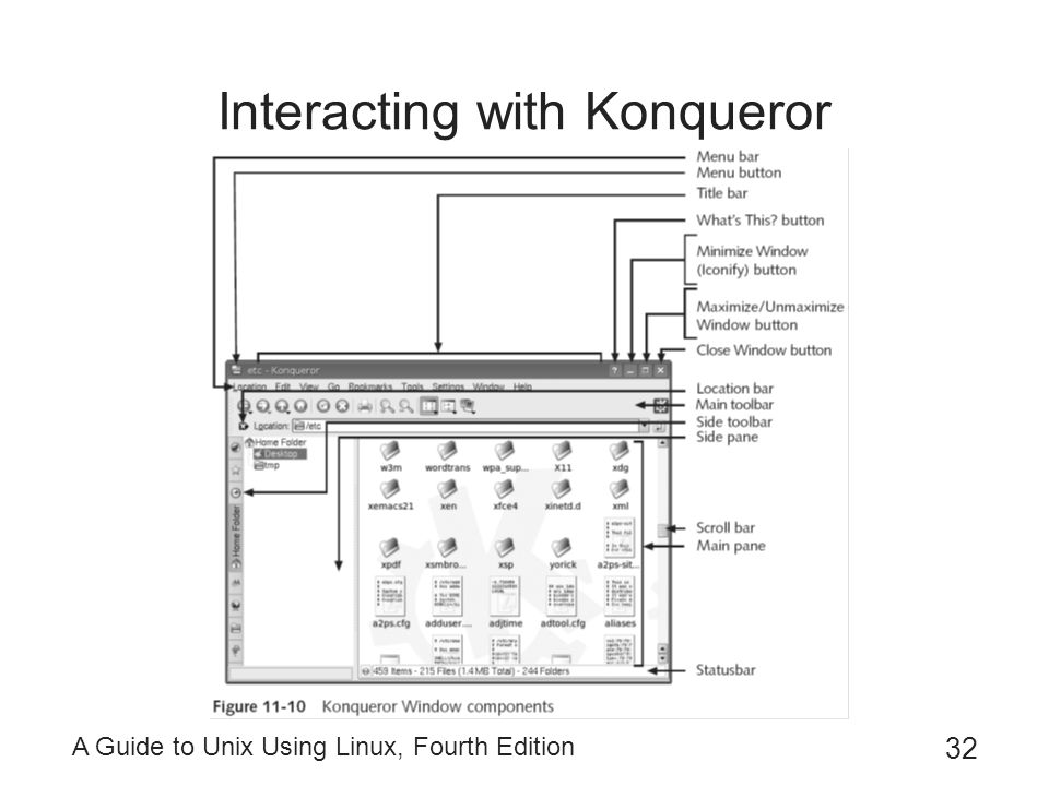 Interacting with Konqueror