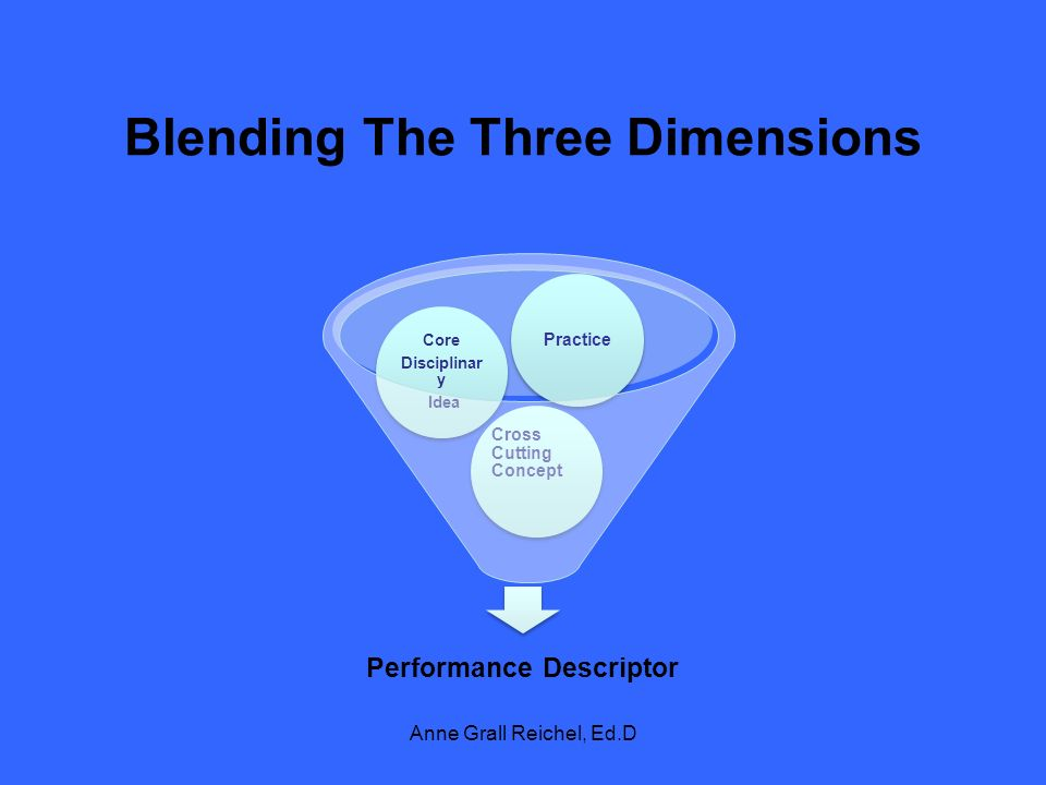 Blending The Three Dimensions