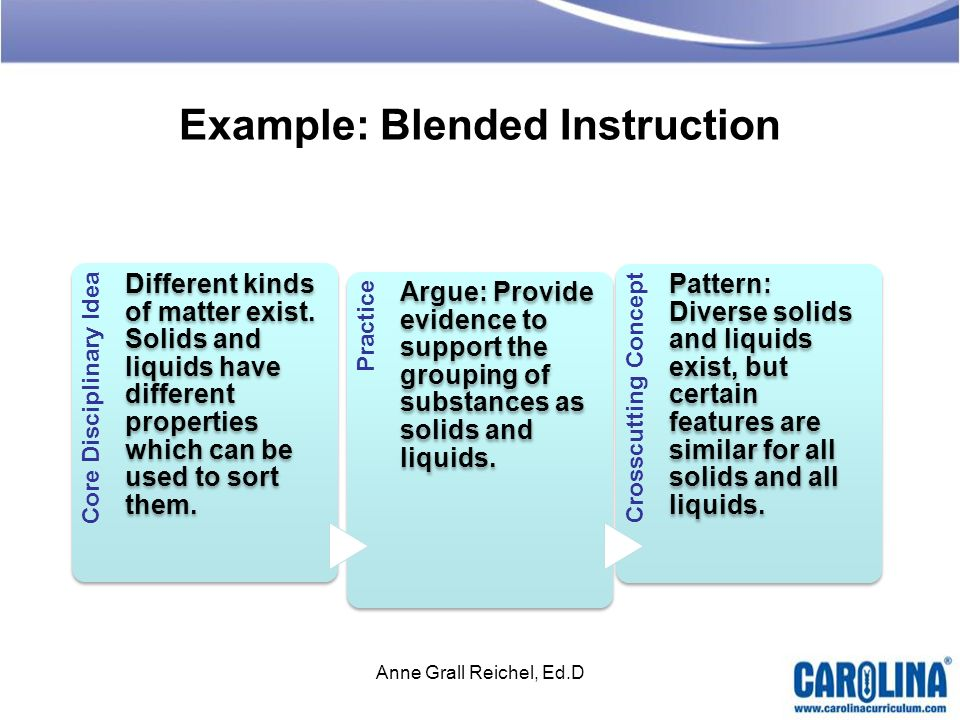 Example: Blended Instruction