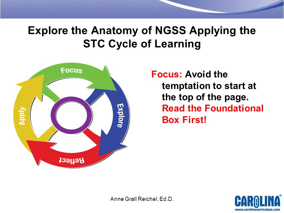 Explore the Anatomy of NGSS Applying the STC Cycle of Learning