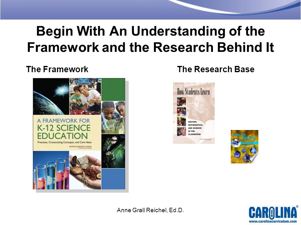 Begin With An Understanding of the Framework and the Research Behind It