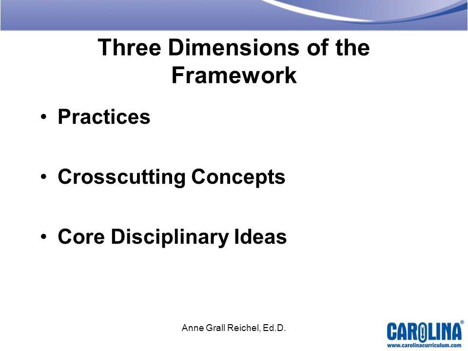 Three Dimensions of the Framework