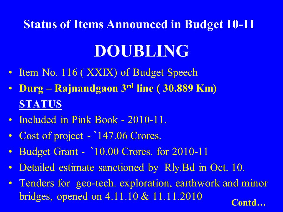 Status of Items Announced in Budget 10-11
