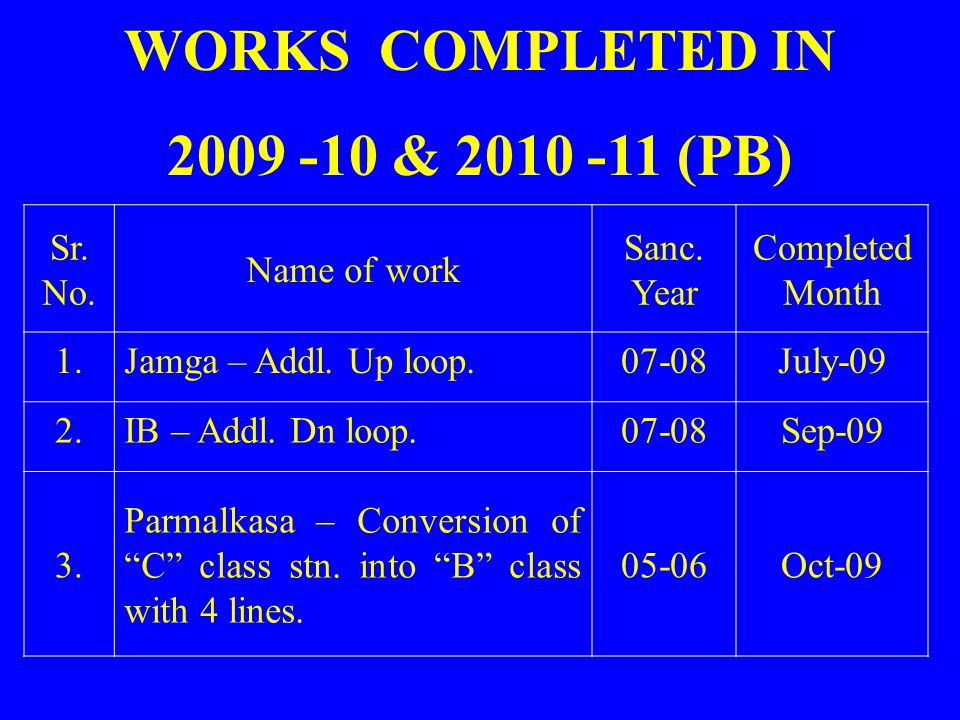WORKS COMPLETED IN 2009 -10 & 2010 -11 (PB)