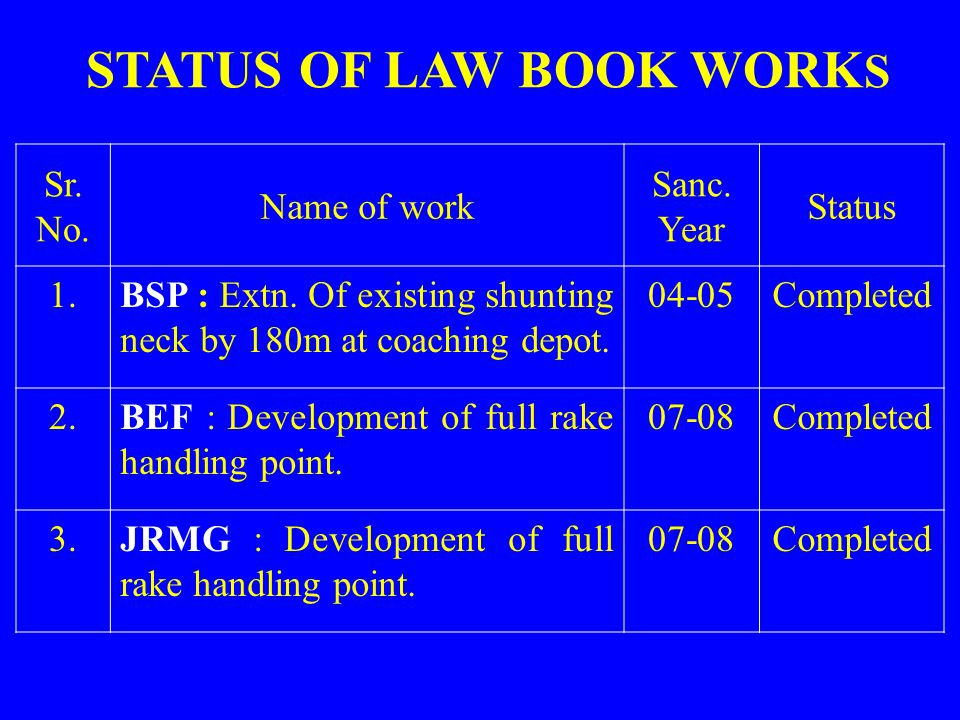 STATUS OF LAW BOOK WORKS