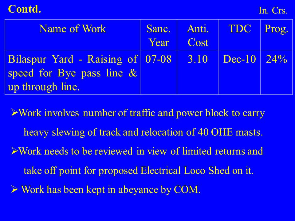 Bilaspur Yard - Raising of speed for Bye pass line & up through line.