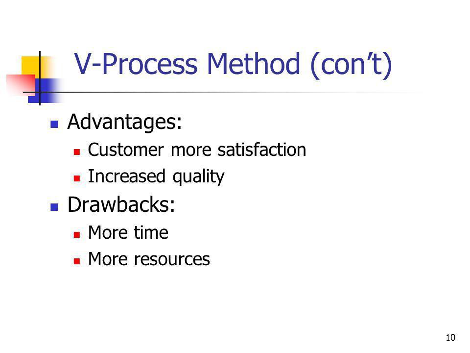 V-Process Method (con't)